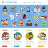 Cyberbrottbegrepp stock illustrationer