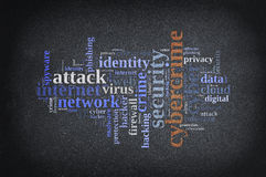 Cybercrime. Stock Images