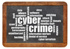 Cybercrime word cloud. In white chalk on a vintage slate blackboard Royalty Free Stock Photos