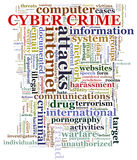 Cybercrime wordcloud tags Royalty Free Stock Photos