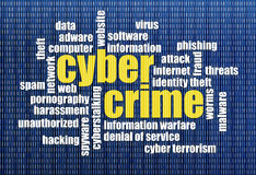 Cybercrimeordmoln Arkivbild