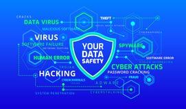 Cyberen riskerar infographic - cybersäkerhet direktanslutet - data och netwo vektor illustrationer