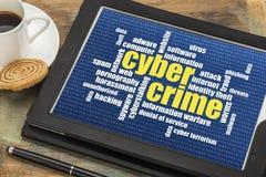 Cyberprzestępstwa słowa chmura Zdjęcia Royalty Free