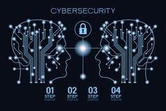 CyberSecurity illustrazione vettoriale