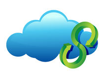 Cycle Cloud glossy icon Royalty Free Stock Photography