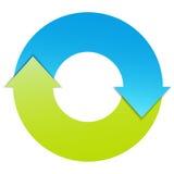 Cycle économique de deux flèches Photo libre de droits