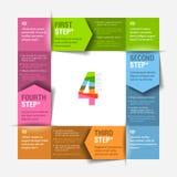 Cycle consécutif de quatre étapes Photo stock