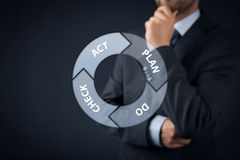 Cycle de PDCA Photo libre de droits