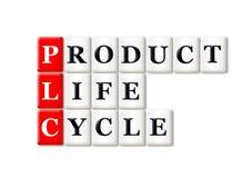 Cycle de vie des produits Photographie stock libre de droits