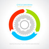 Cycle diagram Royalty Free Stock Photo
