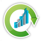 Cycle and graph illustration Royalty Free Stock Photos