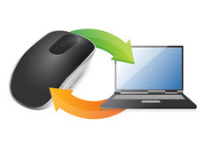 Cycle laptop and Wireless computer mouse Royalty Free Stock Image