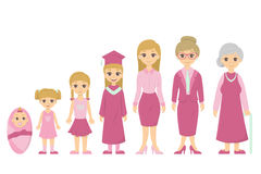 Cycle of life. Cycle of life for women. From baby to senior. All stages of maturing stock illustration