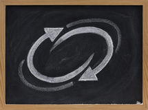 Cycle, loop or feedback concept. Presented with white chalk on blackboard with eraser smudges Stock Photo