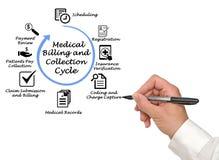 Cycle médical de facturation et de collection photographie stock libre de droits