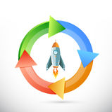 Cycle rocket illustration design graphic Stock Images