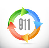 911 cycle sign concept illustration design. Over white Stock Photos