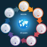 Cycles arrows Infographic 7 positions map earth Royalty Free Stock Photography