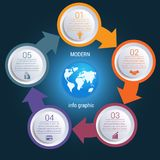 Cycles arrows Infographic 5 positions map earth Stock Image