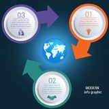 Cycles arrows  Infographic 3 positions map earth Royalty Free Stock Photography