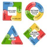 Cycles de développement de site Web de vecteur Illustration Libre de Droits