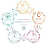 Cycles Infographic five positions. Circles with arrow Infographic Cyclic Process from colourful lines with text areas on five positions Royalty Free Stock Photo