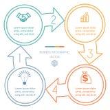 Cycles Infographic quatre positions Photo libre de droits