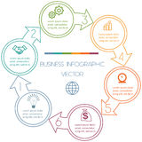Cycles Infographic six positions. Circles with arrow Infographic Cyclic Process from colourful lines with text areas on six positions Royalty Free Stock Photo