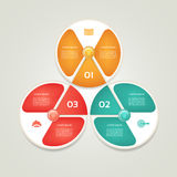Cyclic diagram with three steps and icons. Stock Photography
