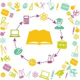 Cyclic education concept. The concept of  learning. Silhouette of a book with many education icons around Stock Photo
