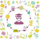 Cyclic education concept Royalty Free Stock Images