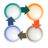 Cyclic Process Four Positions Royalty Free Stock Photography