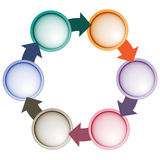Cyclic Process Six Positions Royalty Free Stock Photography