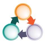 Cyclic Process Three Positions Royalty Free Stock Photo
