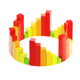 Cyclical development, growth as a colorful chart. Isolated on white Stock Photos