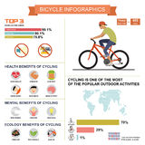 Cycling bicycle infographics with elements and Royalty Free Stock Image