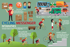 Cycling messenger infographics. man and woman cyclist  Royalty Free Stock Photography