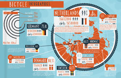 Cycling worldwide infographic report poster Stock Images
