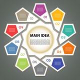 Cyclisch diagram met tien stappen Stock Afbeeldingen