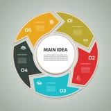 Cyclisch diagram met vijf stappen en pictogrammen Stock Foto's