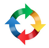 Cyclus - pijlen Royalty-vrije Stock Foto's