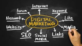 Cyfrowego pojęcia ręki marketingowy rysunek na blackboard Fotografia Royalty Free