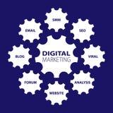 Cyfrowej marketingowa ilustracja ilustracji