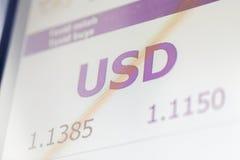 Cyfrowy pokaz z wymian walut tempami Obrazy Royalty Free