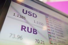 Cyfrowy pokaz z wymian walut tempami Zdjęcie Stock