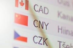 Cyfrowy pokaz z wymian walut tempami Zdjęcia Royalty Free