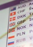 Cyfrowy pokaz z wymian walut tempami Zdjęcia Stock