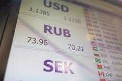 Cyfrowy pokaz z wymian walut tempami Fotografia Stock