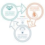 Cykle Infographic trzy pozyci ilustracja wektor
