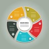 Cykliczny diagram z pięć ikonami i krokami Zdjęcia Royalty Free